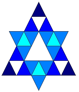 Cuenta los triángulos